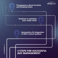 3 Steps for Successful AGV Management